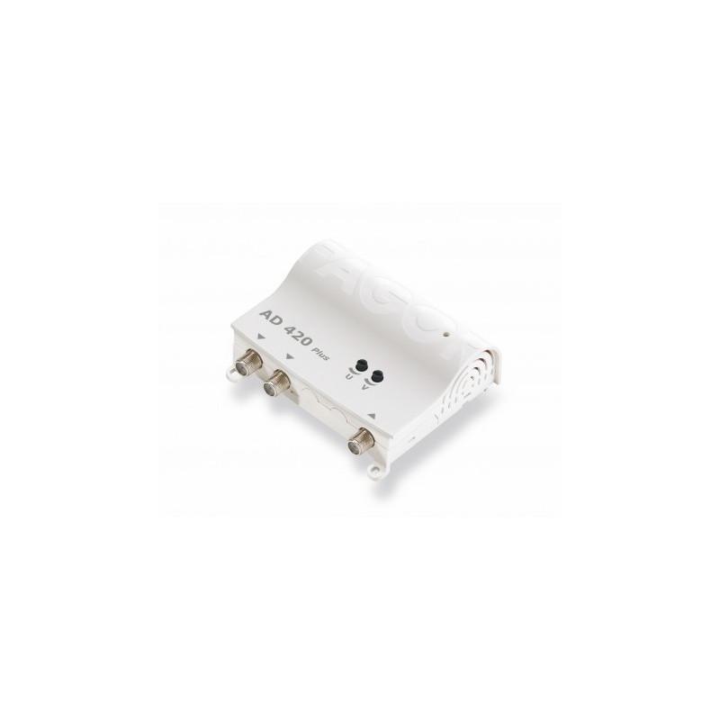 Amplificador interior FAGOR  AD 420 plus-ref.FA36430